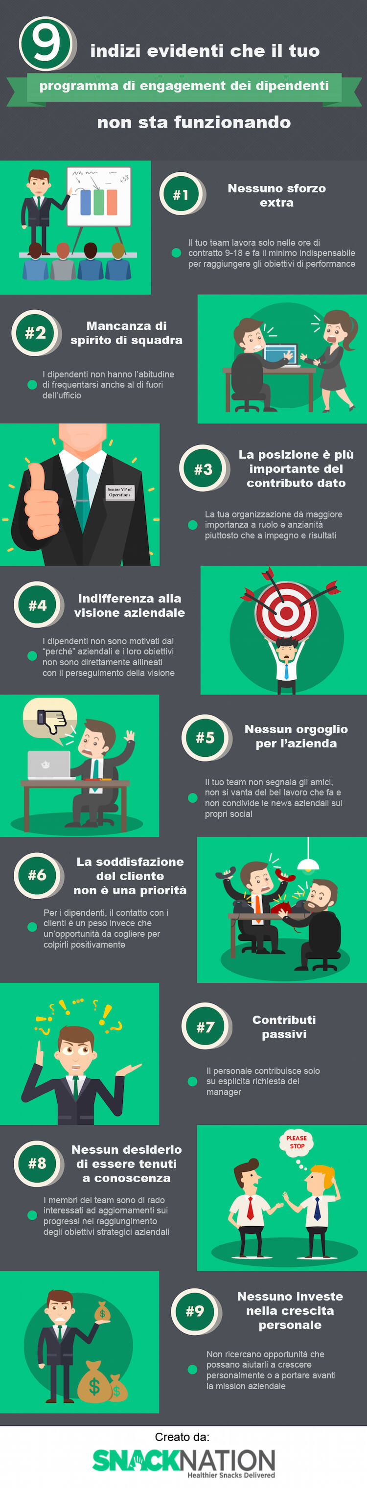 infografica engagement dipendenti