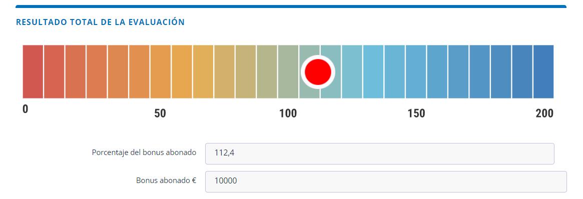 Resultado total de la evaluación
