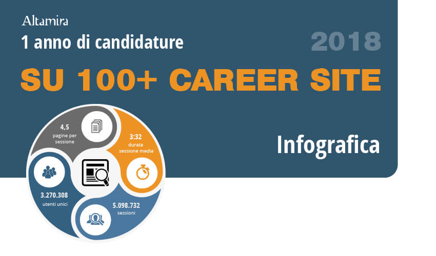 career site 2018