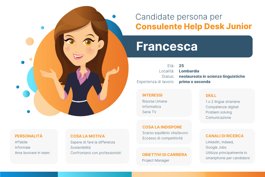 candidate persona